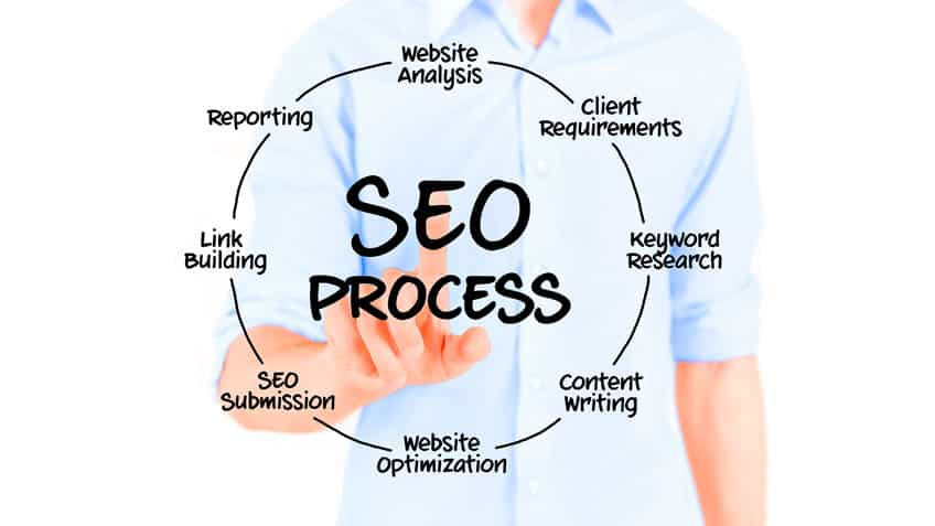 Are Search Engine Optimization Experts Worth The Money?